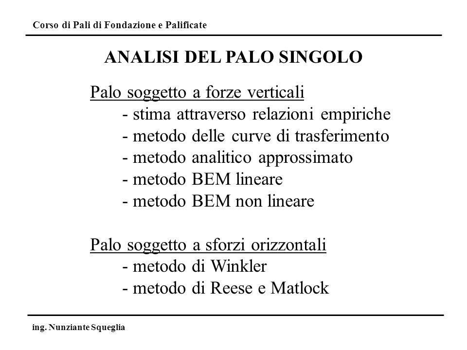 Corso di Pali di Fondazione e Palificate ing. Nunziante Squeglia ANALISI DEL PALO SINGOLO Palo soggetto a forze verticali - stima attraverso relazioni