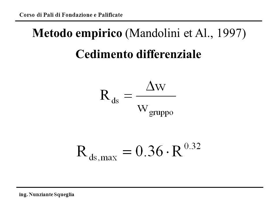 Corso di Pali di Fondazione e Palificate ing. Nunziante Squeglia Metodo empirico (Mandolini et Al., 1997) Cedimento differenziale