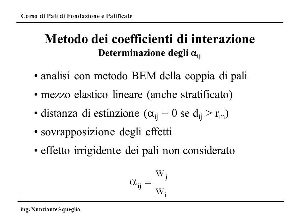 Corso di Pali di Fondazione e Palificate ing. Nunziante Squeglia Metodo dei coefficienti di interazione Determinazione degli ij analisi con metodo BEM