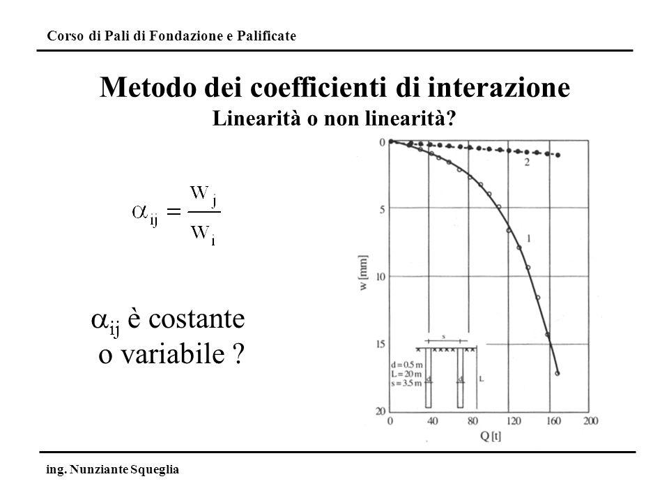 Corso di Pali di Fondazione e Palificate ing. Nunziante Squeglia Metodo dei coefficienti di interazione Linearità o non linearità? ij è costante o var