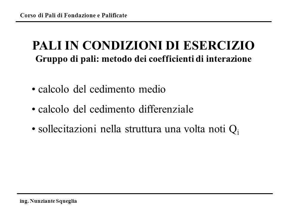 Corso di Pali di Fondazione e Palificate ing. Nunziante Squeglia PALI IN CONDIZIONI DI ESERCIZIO Gruppo di pali: metodo dei coefficienti di interazion