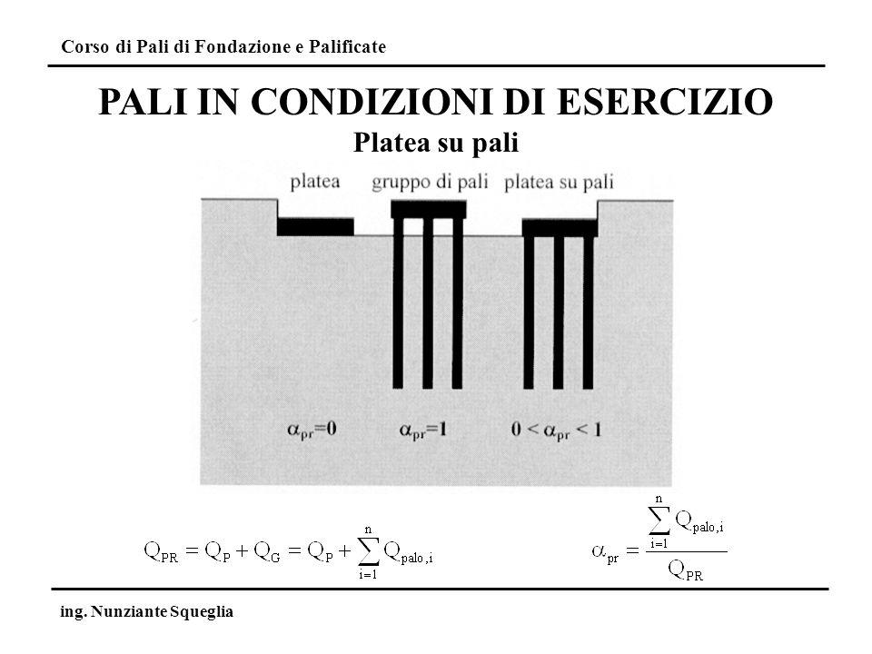 Corso di Pali di Fondazione e Palificate ing. Nunziante Squeglia PALI IN CONDIZIONI DI ESERCIZIO Platea su pali
