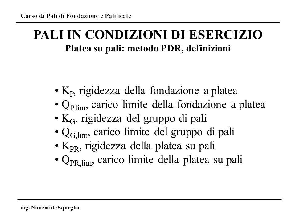 Corso di Pali di Fondazione e Palificate ing. Nunziante Squeglia PALI IN CONDIZIONI DI ESERCIZIO Platea su pali: metodo PDR, definizioni K P, rigidezz