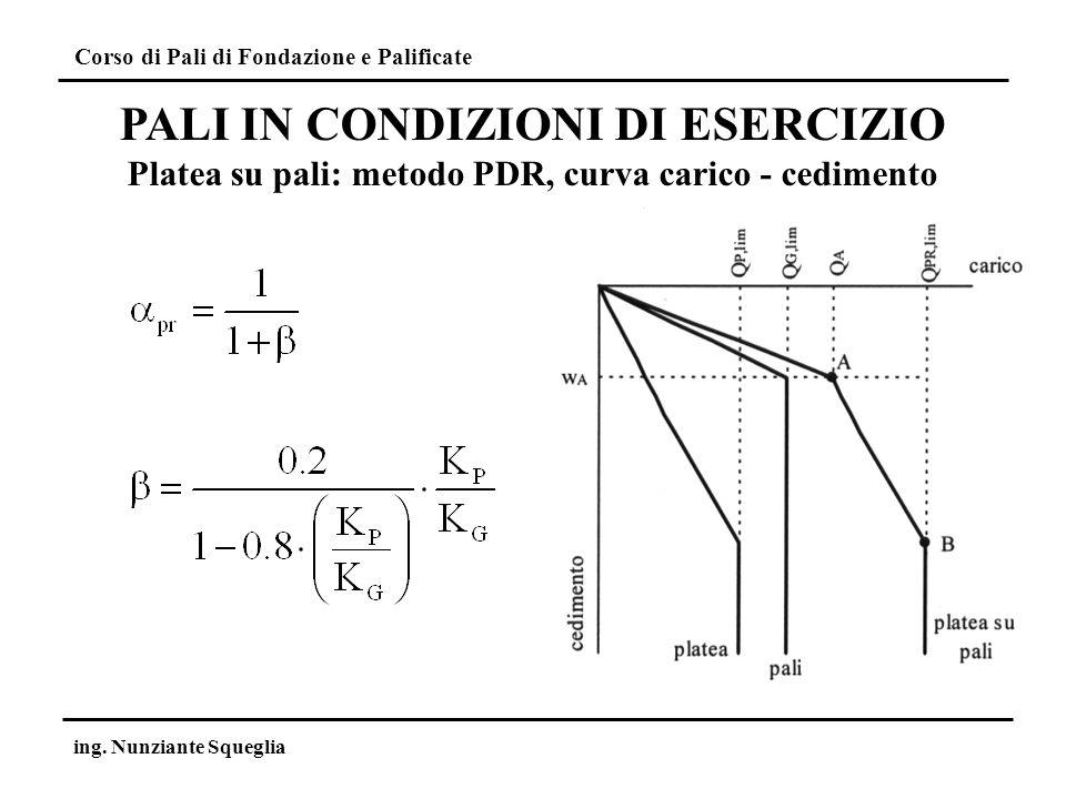 Corso di Pali di Fondazione e Palificate ing. Nunziante Squeglia PALI IN CONDIZIONI DI ESERCIZIO Platea su pali: metodo PDR, curva carico - cedimento
