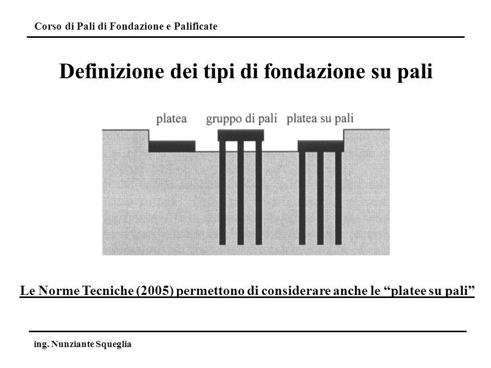 Corso di Pali di Fondazione e Palificate ing. Nunziante Squeglia Definizione dei tipi di fondazione su pali Le Norme Tecniche (2005) permettono di con
