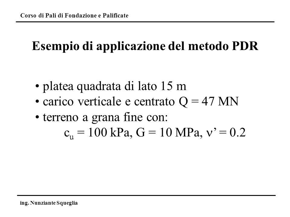 Corso di Pali di Fondazione e Palificate ing. Nunziante Squeglia Esempio di applicazione del metodo PDR platea quadrata di lato 15 m carico verticale