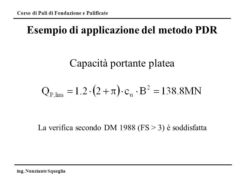 Corso di Pali di Fondazione e Palificate ing. Nunziante Squeglia Esempio di applicazione del metodo PDR Capacità portante platea La verifica secondo D