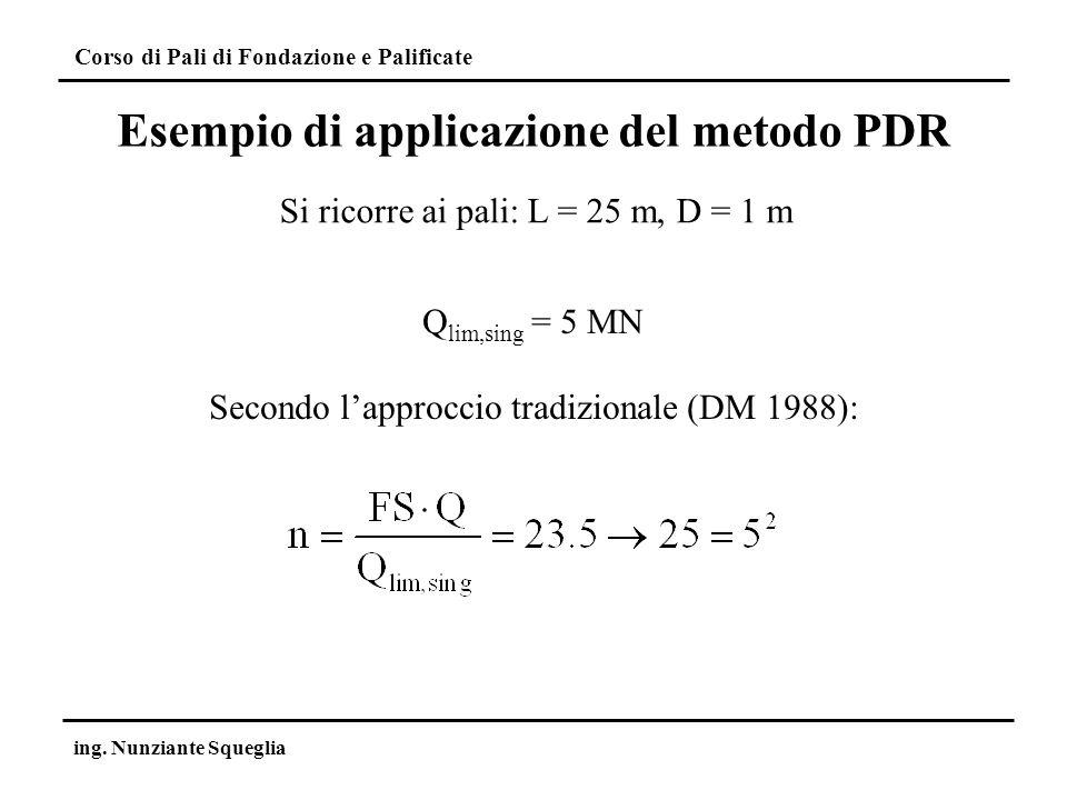 Corso di Pali di Fondazione e Palificate ing. Nunziante Squeglia Esempio di applicazione del metodo PDR Si ricorre ai pali: L = 25 m, D = 1 m Q lim,si