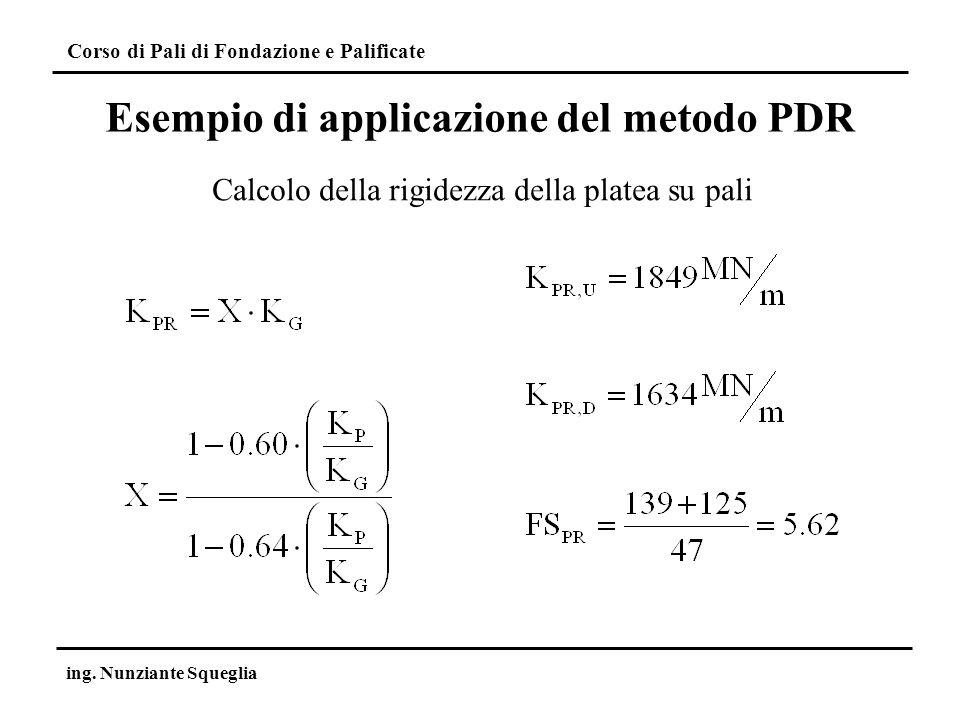 Corso di Pali di Fondazione e Palificate ing. Nunziante Squeglia Calcolo della rigidezza della platea su pali Esempio di applicazione del metodo PDR
