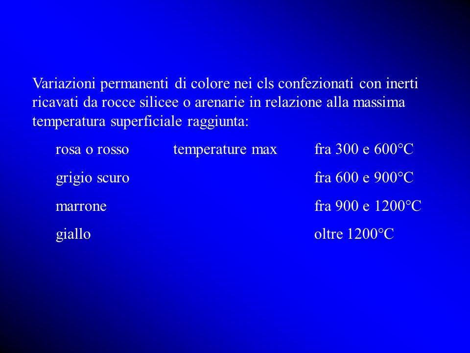Variazioni permanenti di colore nei cls confezionati con inerti ricavati da rocce silicee o arenarie in relazione alla massima temperatura superficial