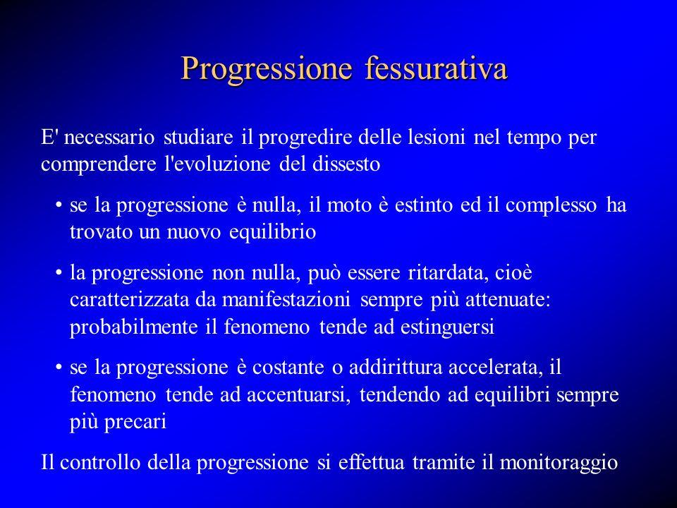 Progressione fessurativa E' necessario studiare il progredire delle lesioni nel tempo per comprendere l'evoluzione del dissesto se la progressione è n
