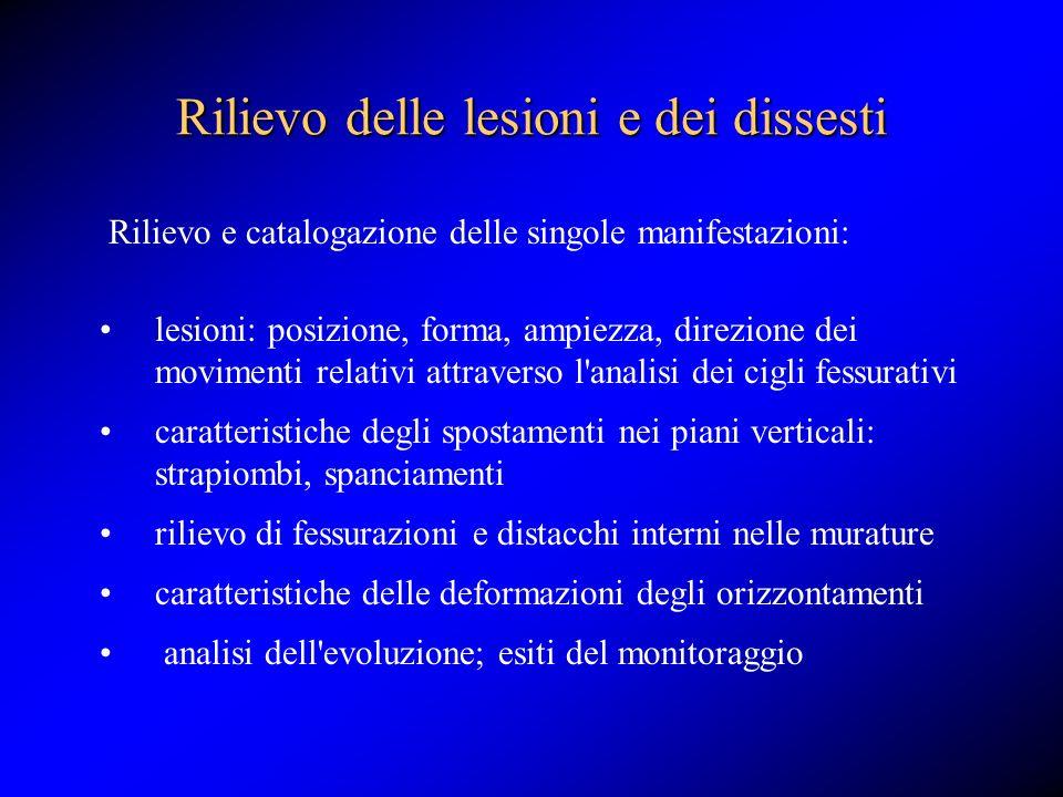 Rilievo delle lesioni e dei dissesti lesioni: posizione, forma, ampiezza, direzione dei movimenti relativi attraverso l'analisi dei cigli fessurativi