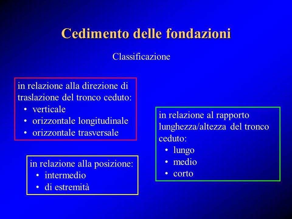Cedimento delle fondazioni in relazione alla direzione di traslazione del tronco ceduto: verticale orizzontale longitudinale orizzontale trasversale C