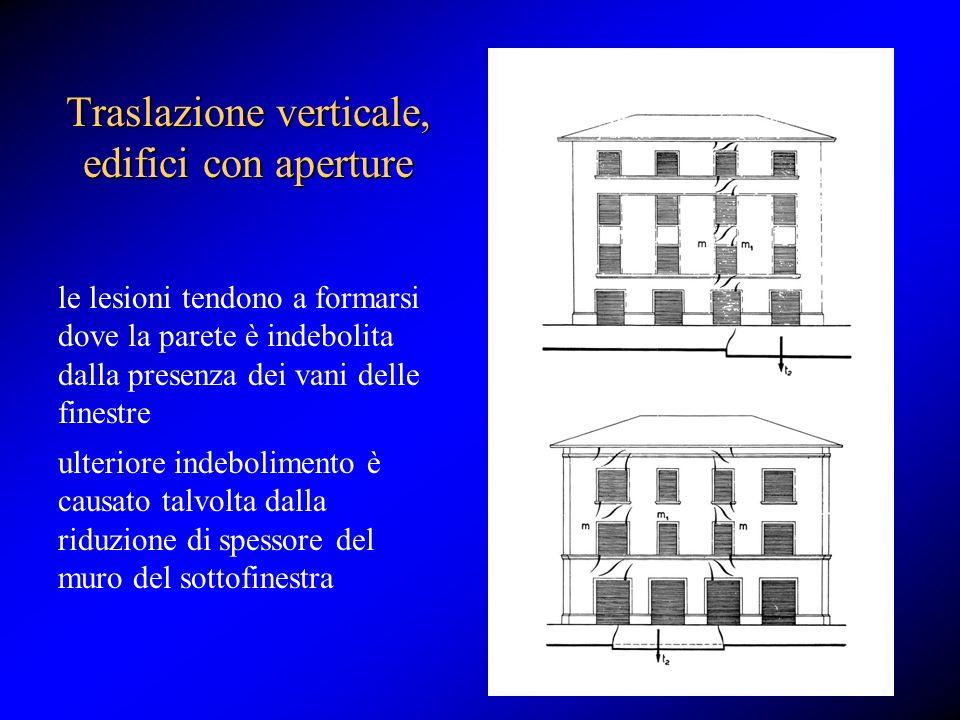 Traslazione verticale, edifici con aperture le lesioni tendono a formarsi dove la parete è indebolita dalla presenza dei vani delle finestre ulteriore