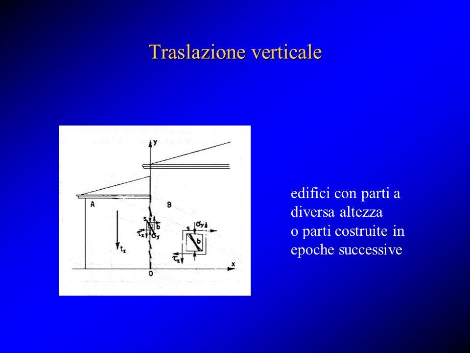 Traslazione verticale edifici con parti a diversa altezza o parti costruite in epoche successive