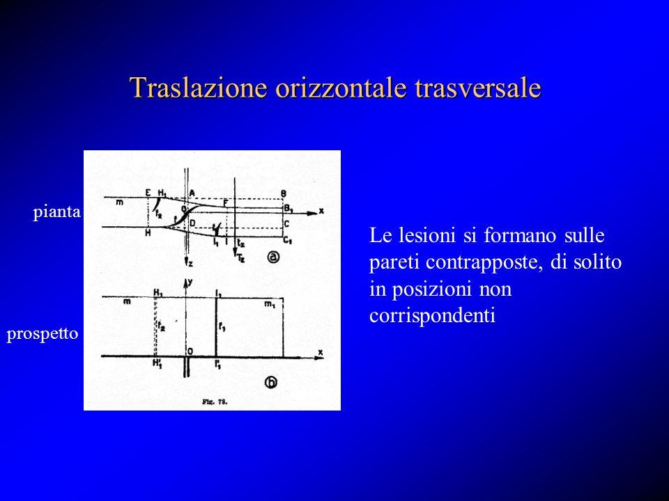 Traslazione orizzontale trasversale Le lesioni si formano sulle pareti contrapposte, di solito in posizioni non corrispondenti pianta prospetto