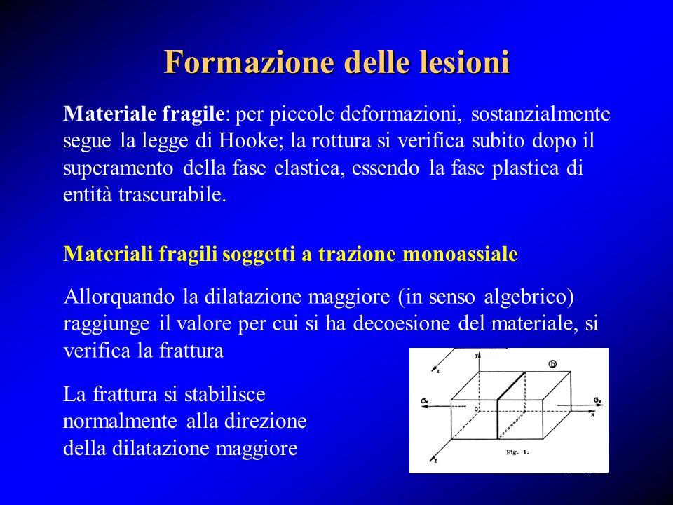 Formazione delle lesioni Allorquando la dilatazione maggiore (in senso algebrico) raggiunge il valore per cui si ha decoesione del materiale, si verif