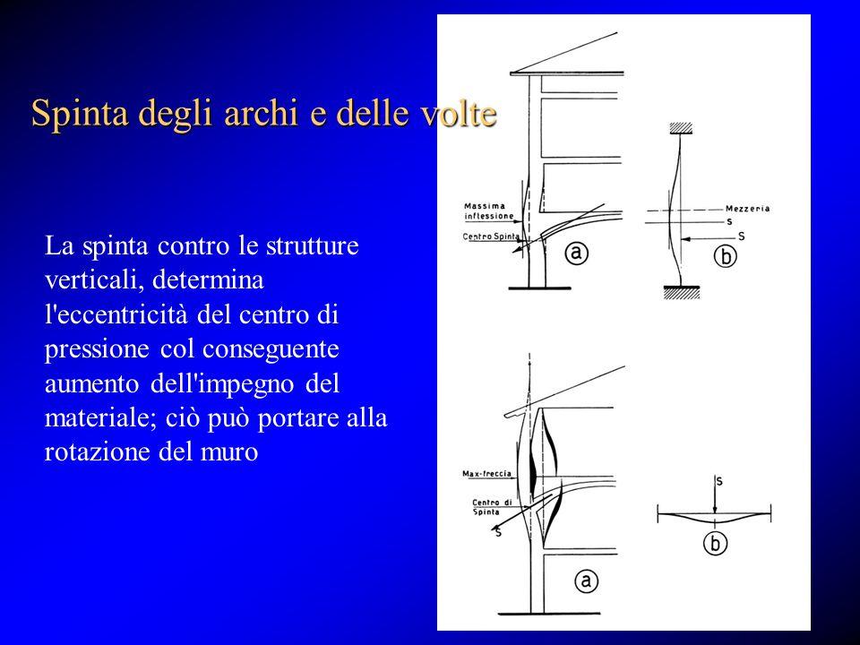 Spinta degli archi e delle volte La spinta contro le strutture verticali, determina l'eccentricità del centro di pressione col conseguente aumento del