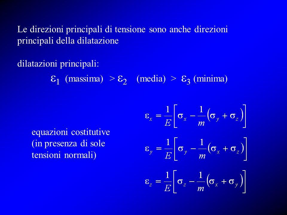 equazioni costitutive (in presenza di sole tensioni normali) Le direzioni principali di tensione sono anche direzioni principali della dilatazione dil