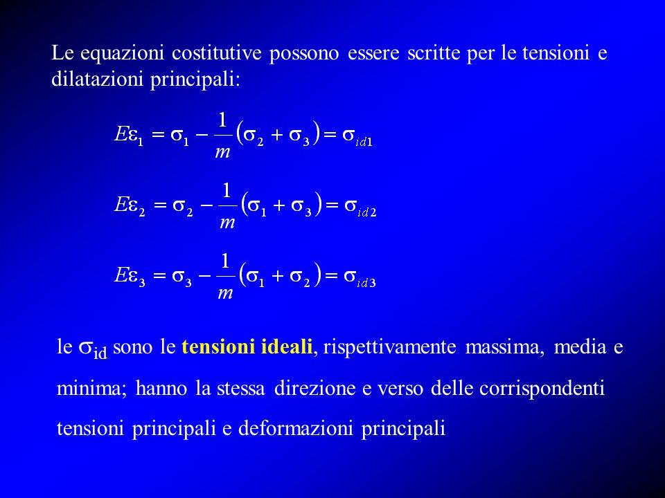 Le equazioni costitutive possono essere scritte per le tensioni e dilatazioni principali: le id sono le tensioni ideali, rispettivamente massima, medi
