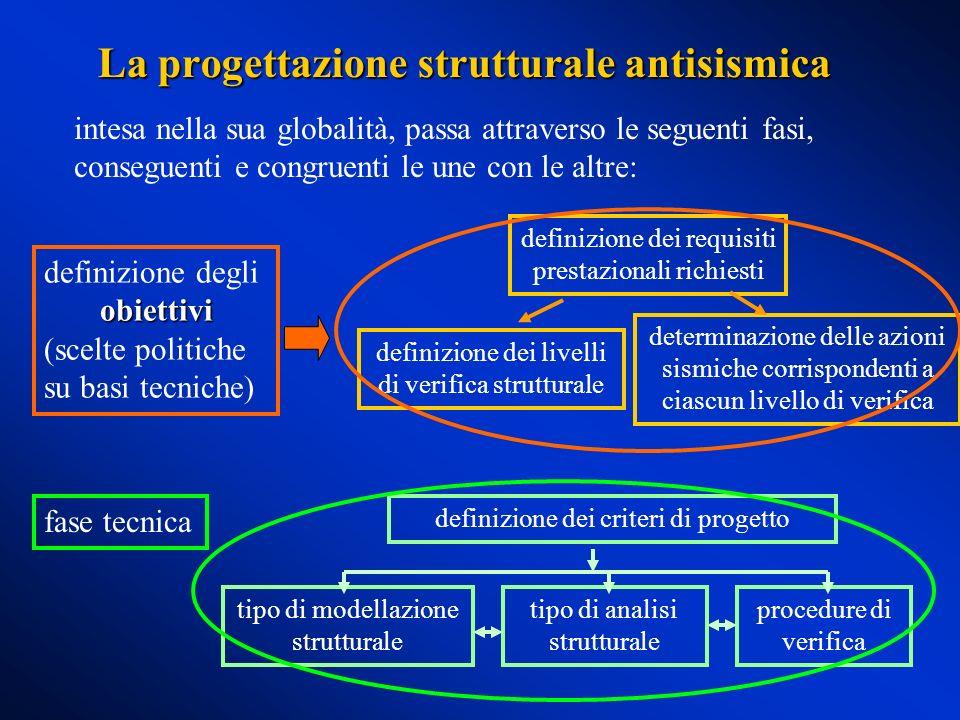 La progettazione strutturale antisismica intesa nella sua globalità, passa attraverso le seguenti fasi, conseguenti e congruenti le une con le altre: