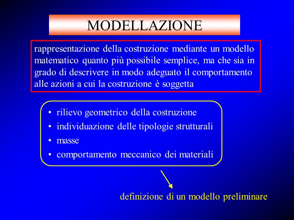 MODELLAZIONE rilievo geometrico della costruzione individuazione delle tipologie strutturali masse comportamento meccanico dei materiali definizione d