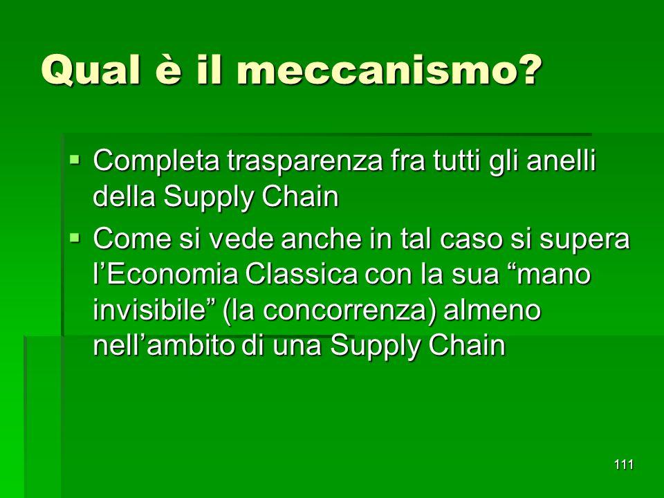 111 Qual è il meccanismo? Completa trasparenza fra tutti gli anelli della Supply Chain Completa trasparenza fra tutti gli anelli della Supply Chain Co