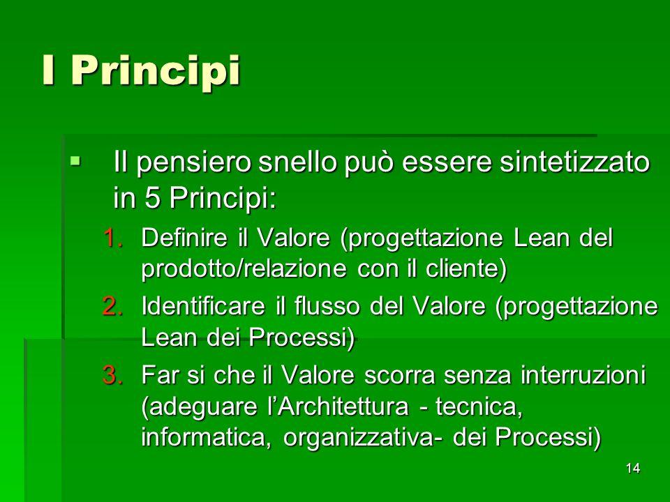 14 I Principi Il pensiero snello può essere sintetizzato in 5 Principi: Il pensiero snello può essere sintetizzato in 5 Principi: 1.Definire il Valore