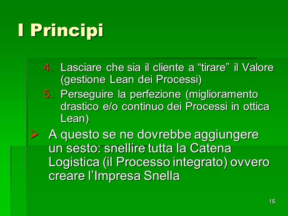 15 I Principi 4.Lasciare che sia il cliente a tirare il Valore (gestione Lean dei Processi) 5.Perseguire la perfezione (miglioramento drastico e/o con