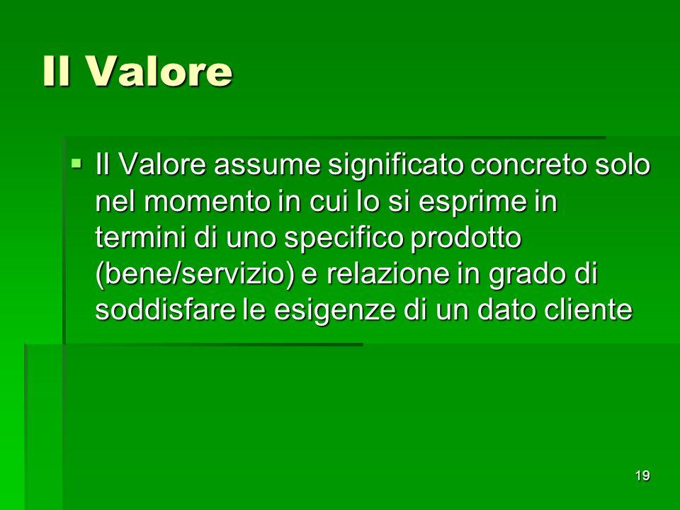 19 Il Valore Il Valore assume significato concreto solo nel momento in cui lo si esprime in termini di uno specifico prodotto (bene/servizio) e relazi