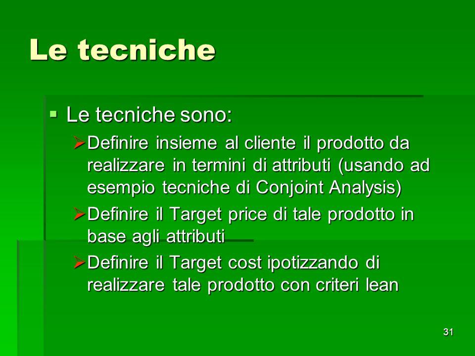 31 Le tecniche Le tecniche sono: Le tecniche sono: Definire insieme al cliente il prodotto da realizzare in termini di attributi (usando ad esempio te
