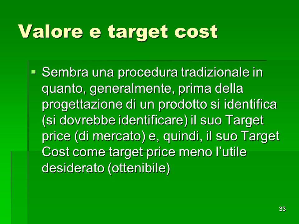 33 Valore e target cost Sembra una procedura tradizionale in quanto, generalmente, prima della progettazione di un prodotto si identifica (si dovrebbe
