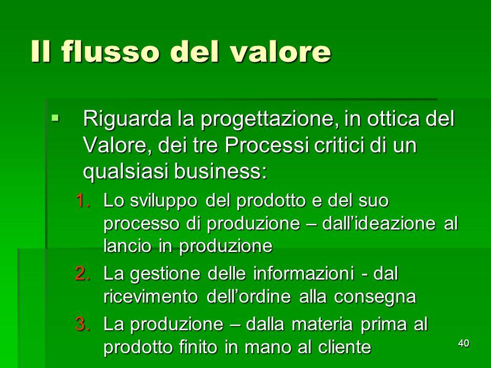 40 Il flusso del valore Riguarda la progettazione, in ottica del Valore, dei tre Processi critici di un qualsiasi business: Riguarda la progettazione,