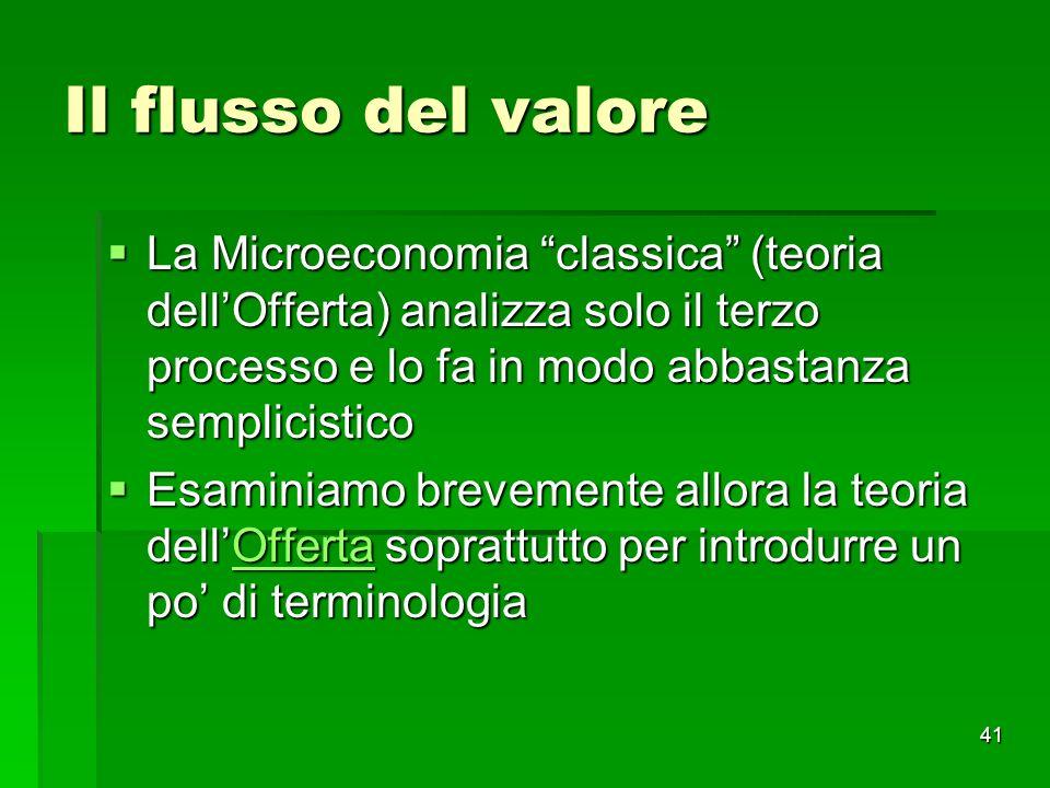 41 Il flusso del valore La Microeconomia classica (teoria dellOfferta) analizza solo il terzo processo e lo fa in modo abbastanza semplicistico La Mic