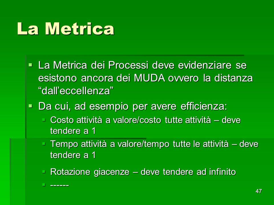 47 La Metrica La Metrica dei Processi deve evidenziare se esistono ancora dei MUDA ovvero la distanza dalleccellenza La Metrica dei Processi deve evid