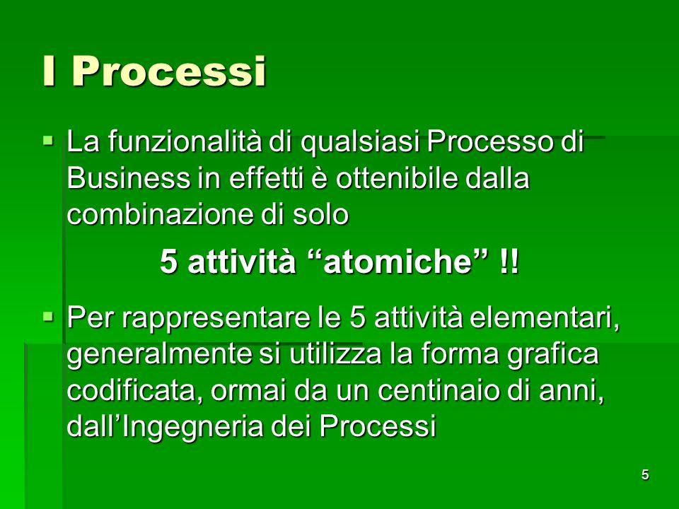 5 I Processi La funzionalità di qualsiasi Processo di Business in effetti è ottenibile dalla combinazione di solo La funzionalità di qualsiasi Process
