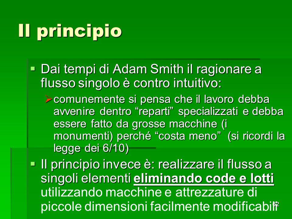 62 Il principio Dai tempi di Adam Smith il ragionare a flusso singolo è contro intuitivo: Dai tempi di Adam Smith il ragionare a flusso singolo è cont