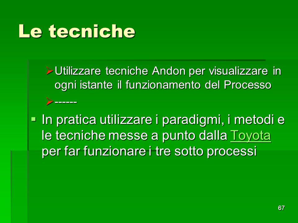 67 Le tecniche Utilizzare tecniche Andon per visualizzare in ogni istante il funzionamento del Processo Utilizzare tecniche Andon per visualizzare in
