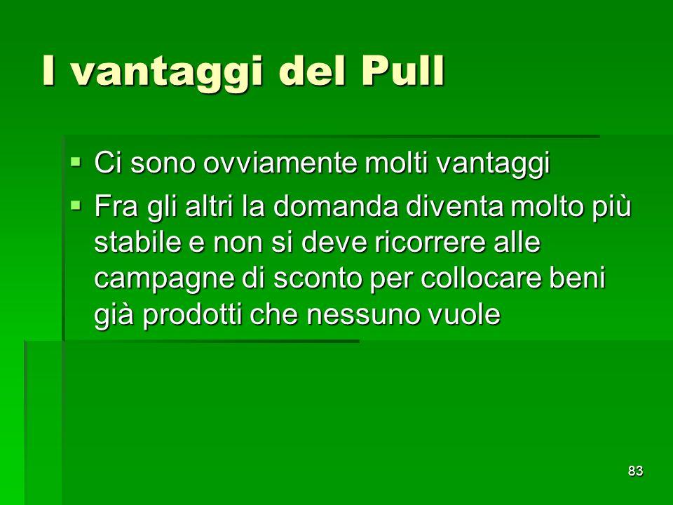 83 I vantaggi del Pull Ci sono ovviamente molti vantaggi Ci sono ovviamente molti vantaggi Fra gli altri la domanda diventa molto più stabile e non si