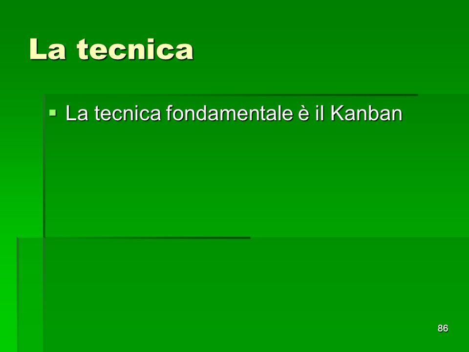 86 La tecnica La tecnica fondamentale è il Kanban La tecnica fondamentale è il Kanban