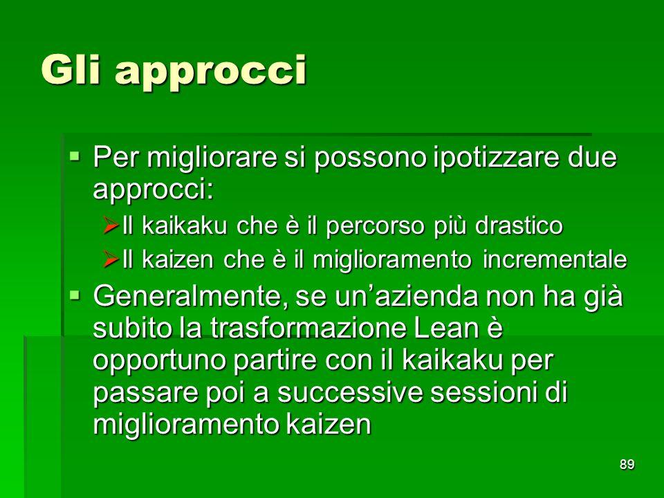 89 Gli approcci Per migliorare si possono ipotizzare due approcci: Per migliorare si possono ipotizzare due approcci: Il kaikaku che è il percorso più