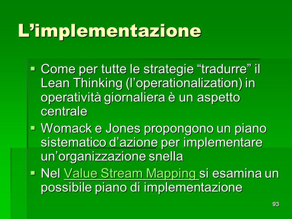 93 Limplementazione Come per tutte le strategie tradurre il Lean Thinking (loperationalization) in operatività giornaliera è un aspetto centrale Come