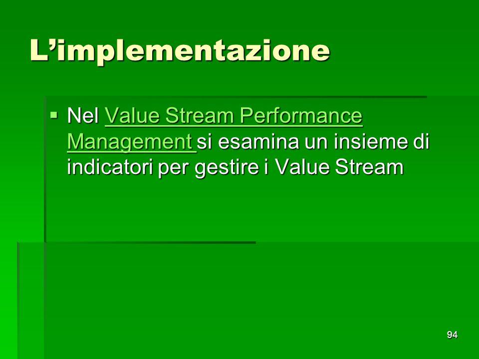 94 Limplementazione Nel Value Stream Performance Management si esamina un insieme di indicatori per gestire i Value Stream Nel Value Stream Performanc