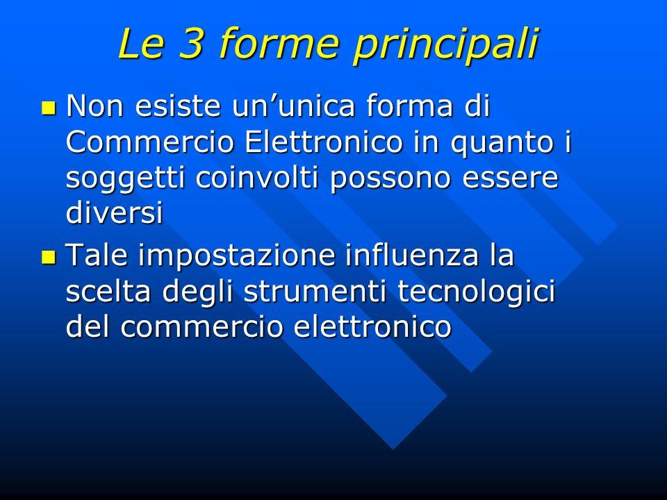 Non esiste ununica forma di Commercio Elettronico in quanto i soggetti coinvolti possono essere diversi Non esiste ununica forma di Commercio Elettron