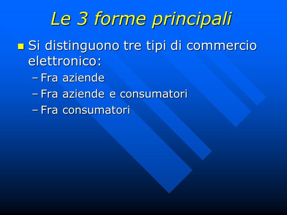 Si distinguono tre tipi di commercio elettronico: Si distinguono tre tipi di commercio elettronico: –Fra aziende –Fra aziende e consumatori –Fra consu