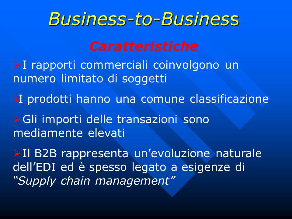 Business-to-Business Caratteristiche I rapporti commerciali coinvolgono un numero limitato di soggetti I prodotti hanno una comune classificazione Gli