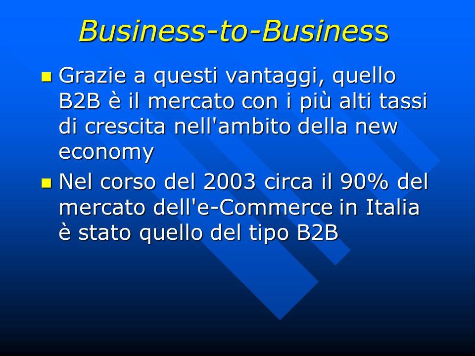 Business-to-Business Grazie a questi vantaggi, quello B2B è il mercato con i più alti tassi di crescita nell'ambito della new economy Grazie a questi