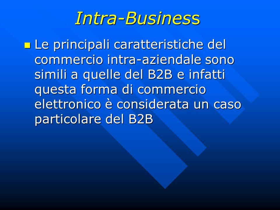 Le principali caratteristiche del commercio intra-aziendale sono simili a quelle del B2B e infatti questa forma di commercio elettronico è considerata