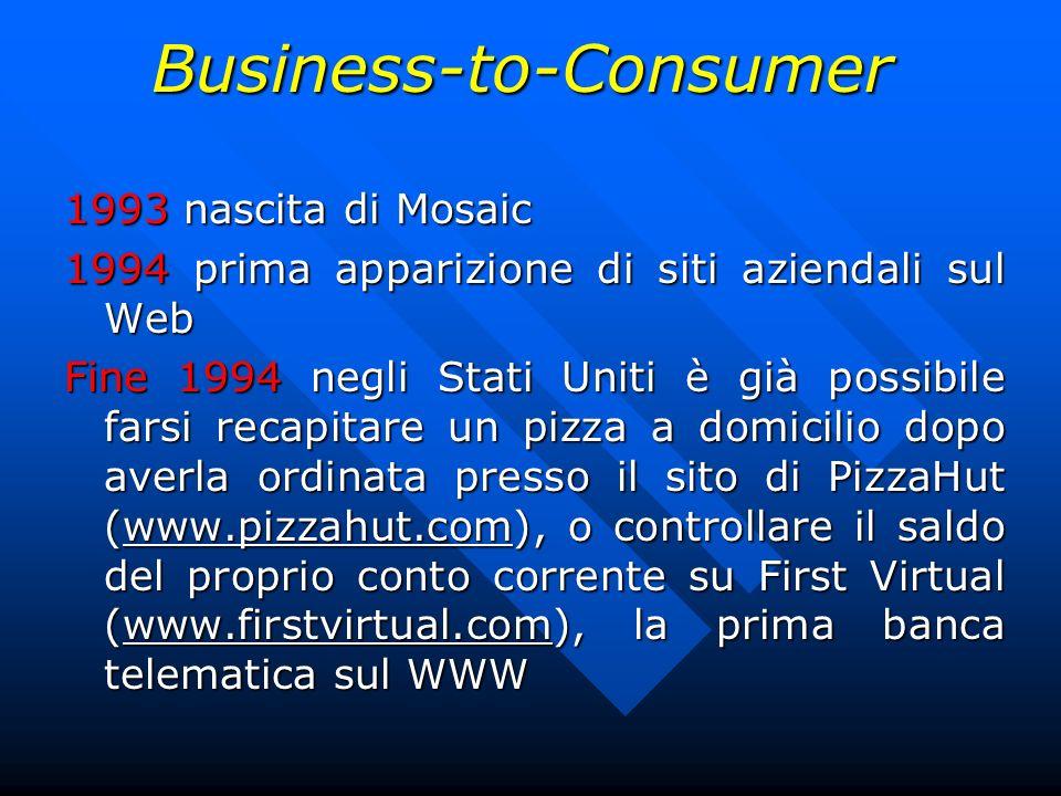 Business-to-Consumer 1993 nascita di Mosaic 1994 prima apparizione di siti aziendali sul Web Fine 1994 negli Stati Uniti è già possibile farsi recapit