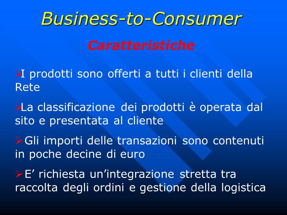 Business-to-Consumer Caratteristiche I prodotti sono offerti a tutti i clienti della Rete La classificazione dei prodotti è operata dal sito e present